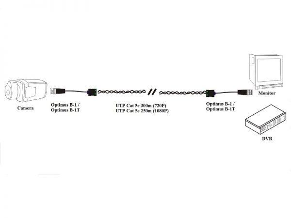 Фото 3 - Комплект Пассивный приемник-передатчик Optimus B-1T (AHD/TVI/CVI).